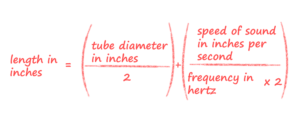 pipe-instrument-formula